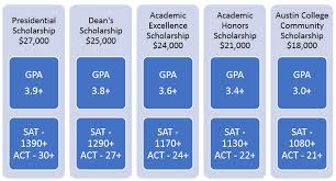 Scholarships Based On Sat Scores Scholarships For New Students Austin College