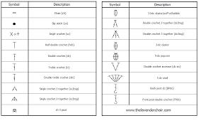 How To Read Crochet Charts Crochet Knitting Pineapple