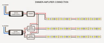 wiring led lights car wiring diagram download moodswings co Led Lamp Wiring Diagram wiring diagram for led light strip readingrat net wiring led lights wiring diagram for led light strip led autolamps wiring diagram