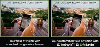 Standard Progressive Lenses Versus Hoya Id Lenses Lenses