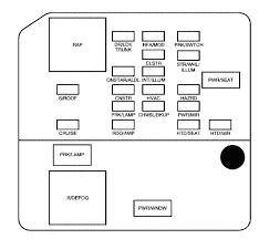 radio wiring diagram 1999 buick faithfuldynamicsinternational com radio wiring diagram 1999 buick lacrosse door lock wiring diagram luxury radio wiring diagram wiring