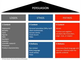 using ethos pathos and logos in your essay ethos pathos logos essay