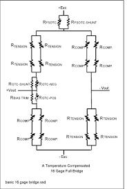 driving strain gauge bridge sensors signal conditioning ics figure 3 a 16 gauge wheatstone bridge configuration
