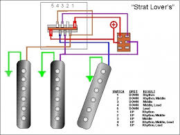 hamer wiring diagram eric johnson strat wiring diagram eric auto westbury guitar wiring diagram westbury wiring diagrams 3 way switch wiring options wiring diagrams