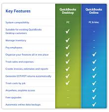 Gce Financial Accounting Service Vs Quickbooks For Mac
