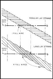 lang lay ropes regular and lang lay