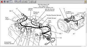 2002 wrx wiring diagram schematics and wiring diagrams 2002 2004 subaru impreza wrx ecu diagram