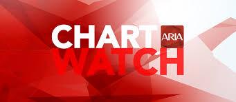 Top Ten Aria Charts Aria Chart Watch 496 Auspop
