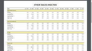 Sales Monthly Report Stock Sales Analysis Monthly Report Odoo Apps