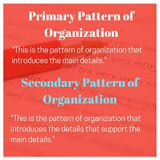 Pattern Of Organization Unique Pattern Of Organization The TOEFL Studio