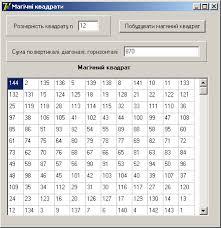 Магический квадрат произвольного размера Курсовая по программированию Курсовая по программированию Магический квадрат произвольного размера