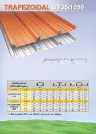 Através do grau de inclinação do telhado, é possível conhecer a área de cobertura, o comprimento do beiral e a cumeeira adequados, além de identificar qual tipo de telha é o mais indicado para a cobertura. Telha Galvalume Trapezoidal Galvanofer