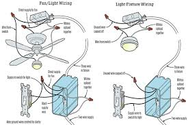 replacing a ceiling fan light with a Kitchen Light Wiring Diagram How to Wire Diagram for Kitchen Light