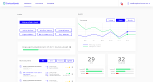 Dashboard Design Guidelines Dashboard Design Considerations And Best Practices Toptal