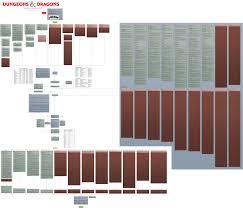 Dnd Character Chart 5e Character Creator Flowchart Done Dnd