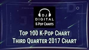 Top 100 K Pop Songs Chart Third Quarter 2017 Chart July