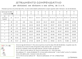 Aiutole Divisioni Schede Didattiche Di Matematica Per La