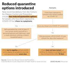new quarantine guidelines for exposed