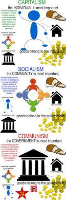 Socialism And Communism Venn Diagram Venn Diagram Of Capitalism And Communism Luxury Capitalism Vs