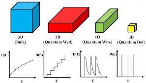 Sequence Diagram Visio Uml Use Case Diagram Visio Sequence Diagram Template Air