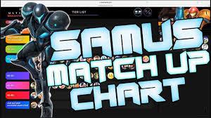 Smash Ultimate Matchup Chart Shadow9s Samus Dark Samus Matchup Chart V 4 0 Meta Of Smash