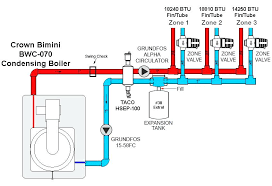 crown boiler wiring diagram wiring diagram for you • crown steam boiler crown steam boiler piping diagram regarding rh kyhotel info wiring diagram 2 zone heat crown steam boiler wiring diagram