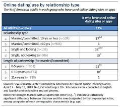xxx free dating site online in ireton