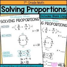 Solving Proportion Anchor Chart