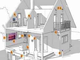 basics of house wiring the wiring diagram home electricity basics nilza house wiring