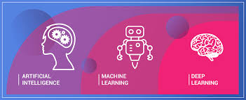 ≡ Deep Learning vs Machine Learning • What's the difference?