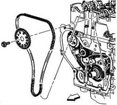 engine diagram for a hhr engine fixya 13ccf69 jpg