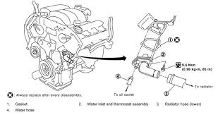2005 nissan murano serpentine belt wiring diagram for car engine nissan sentra starter location bank 1 air fuel sensor in addition vq35de engine diagram furthermore 2006