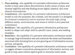 principles of architecture pervasive information architecture principles legal design toolbox