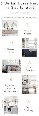 5 Design Trends Here to Stay for 2018BECKI OWENS