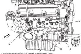 2005 chevrolet impala coolant system diagrams wiring diagram for 1997 chevy venture engine wiring diagram moreover wiring diagram 2007 bu additionally 1986 pontiac grand prix