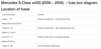 mercedes benz ml cdi fuse diagram questions answers mercedes class w220 fuse box diagram auto genius 26136510 c0f02e0yavsxfpglys3uohm1 4 0 png