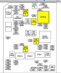 12 impala fuse box data wiring diagram