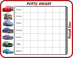 Printable Potty Training Chart Minnie Mouse Free Printable Minnie Mouse Potty Training Chart Charts