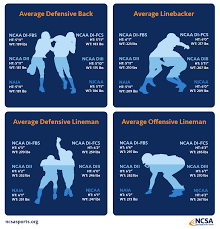 College Football Size Chart Average College Football Player Size Height Weight