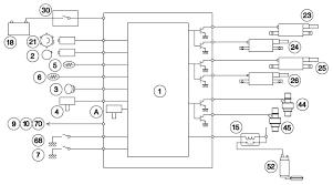 ia rsv wiring diagram ia wiring diagrams