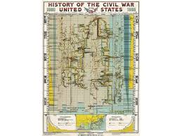 United Inches Framing Chart History Of The Civil War In The United States 1860 1865 An Historical Time Chart This History Of The Civil War Is Drawn To A Time Scale Of Months And