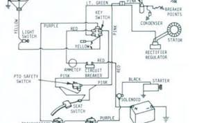 john deere starter wiring diagram facbooik com John Deere 3020 Wiring Diagram Pdf john deere 1520 wiring diagram on john images free download John Deere Ignition Wiring Diagram