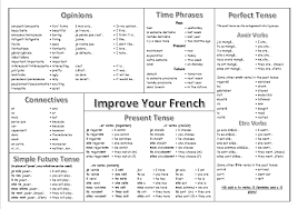 french essay phrases original content french essay phrases
