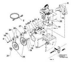 gravely parts catalog us gravely parts catalog mtd yard machine snowblower parts diagram parts moreover mtx honda 200r furthermore omc