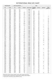 Ring Size Chart Golubev Jeweler