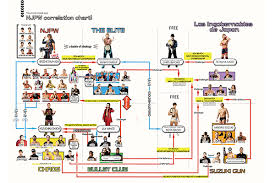 Tokyo Dome Wrestle Kingdom Seating Chart Download Free The Guide For Wrestle Kingdom 13 In Tokyo Dome