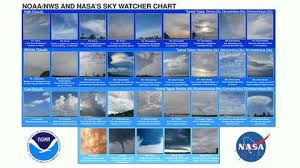 Noaa Sky Watcher Chart Sky Watching Stratus Clouds The Weather Channel