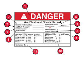 Nfpa 70e Hazard Risk Category Level Chart 5 Major Changes In Nfpa 70e 2018 Including New Arc Flash