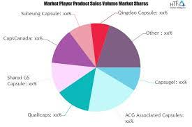 Acg Capsule Size Chart Vegetable Hpmc Capsule Market Is Touching New Level A