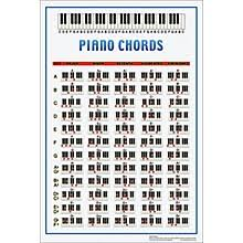 Walrus Productions Piano Chord Poster Musicians Friend